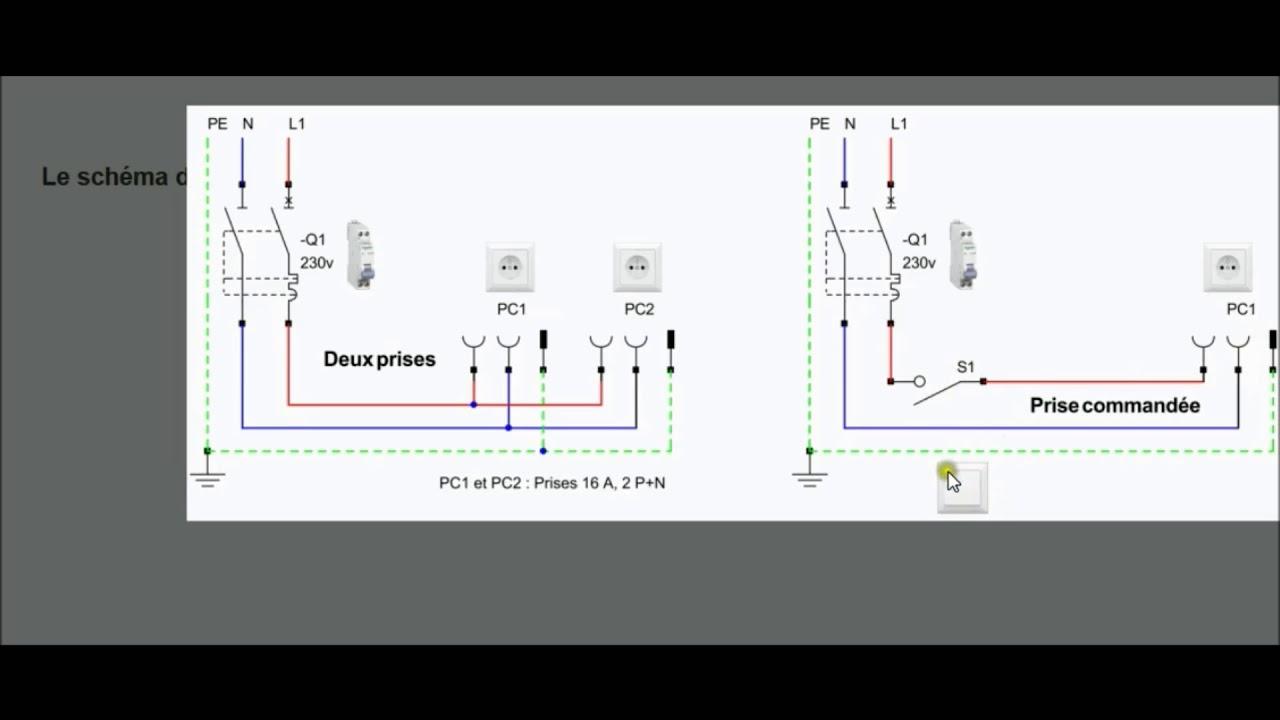 Les Circuits De Base En Habitat 4 Les Prises De Courant Et Les Prises Commandées