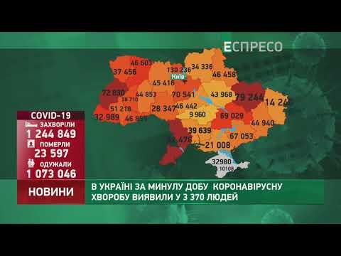 Коронавирус в Украине: статистика за 7 февраля
