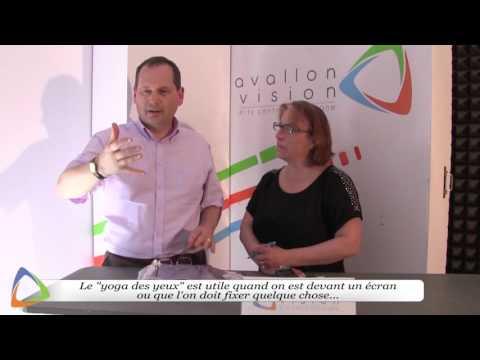 Forum Santé - Les Yeux Irrités Et Les Yeux Secs