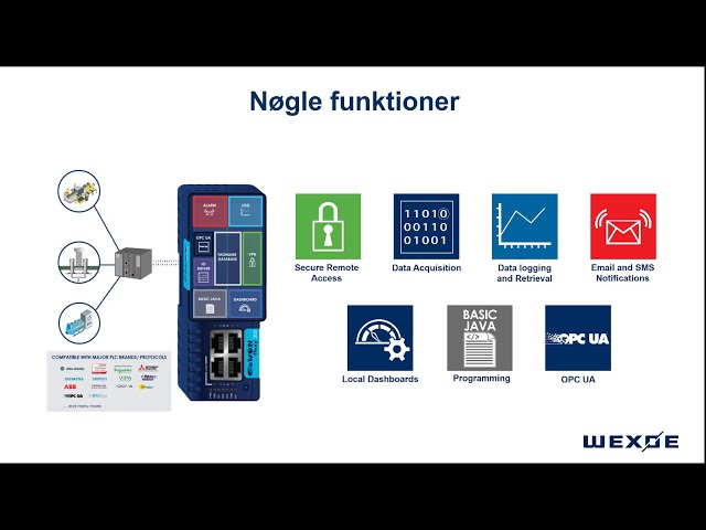 eWON Flexy IIoT for Remote data og Remote Access   af Jacob Hinsch   WEXØE