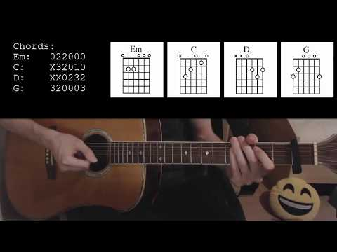 Demi Lovato – Heart Attack EASY Guitar Tutorial