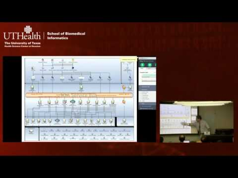 Behind the Scenes of an Epic install - The MD Anderson Experience