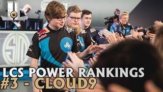 2019 LCS Preseason Power Rankings | #3 - Cloud9