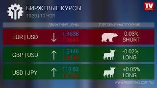 InstaForex tv news: Биржевые курсы 10:30 (10.11.2017)
