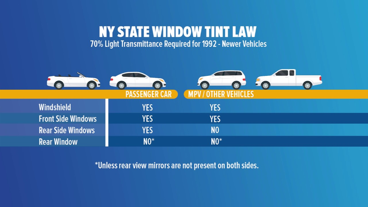 New Window Tinting Law. NYS DMV
