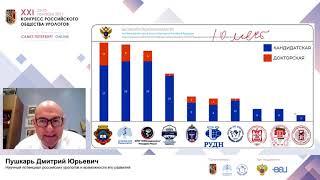 Академик Пушкарь: «Научный потенциал российских урологов». Конгресс РОУ2021.