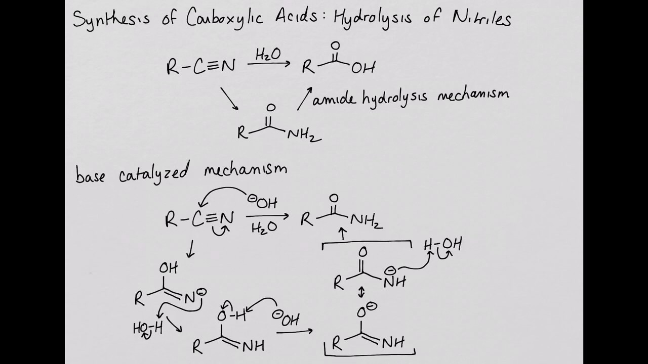 Synthesis of Carboxylic Acids: Hydrolysis of Nitriles