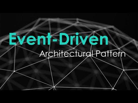 Event-Driven Architecture   EDA   Software Architectural Patterns