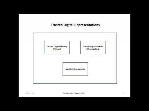 Pan-Canadian Trust Framework (Draft) Webinar