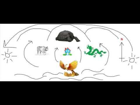 ฮวงจุ้ยบ้านที่ดี เริ่มต้นง่ายๆดูครั้งเดียวรู้เรื่อง พื้นฐานทิศทั้งสี่ มังกร หงส์ เสือ เต่า