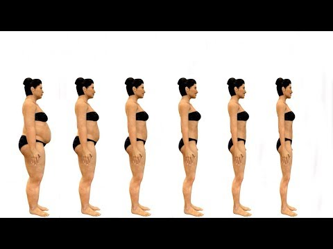 Weight Loss –  Home Workout Routines For Women weight loss | Natural Tips
