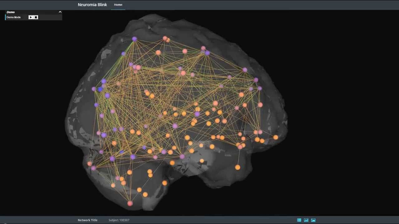 Blink - an online 3D graph visualization tool and database for ...