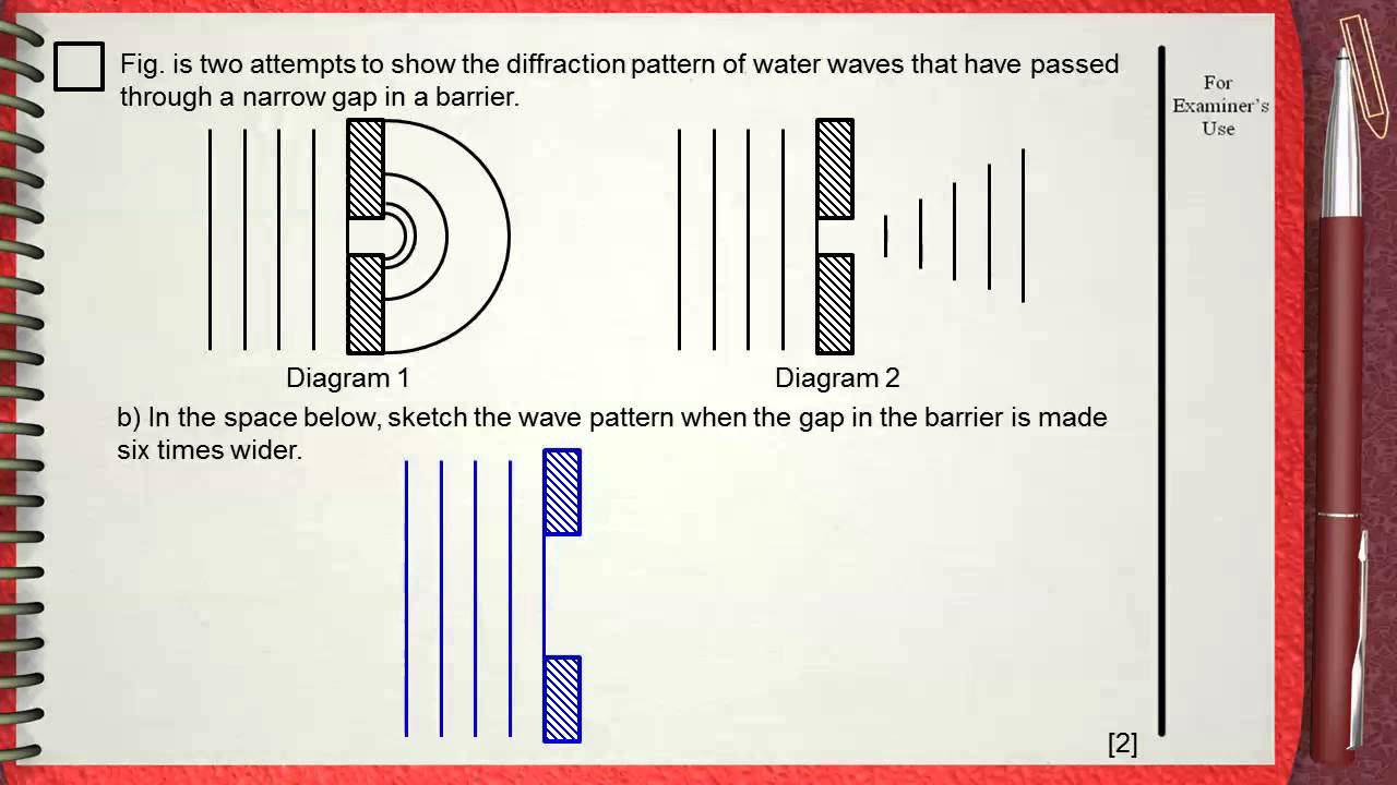 Q 01    L1 (Water Waves)      Ch 5 Waves IGCSE past papers       Diffraction