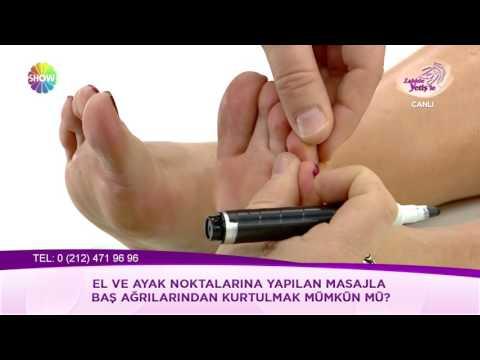Refleksoloji ve mucize tedavi yöntemleri!