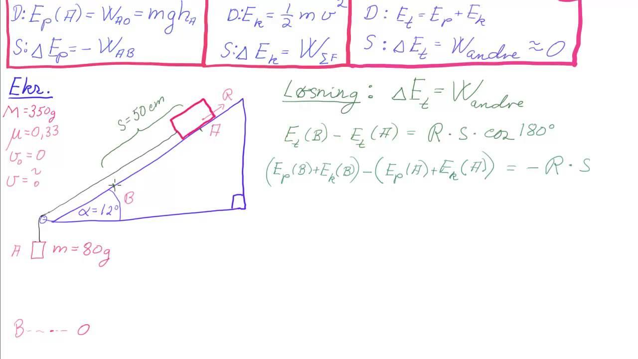 FYS2-014 Energi 2