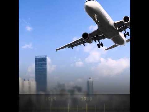 Questions create innovations - flight