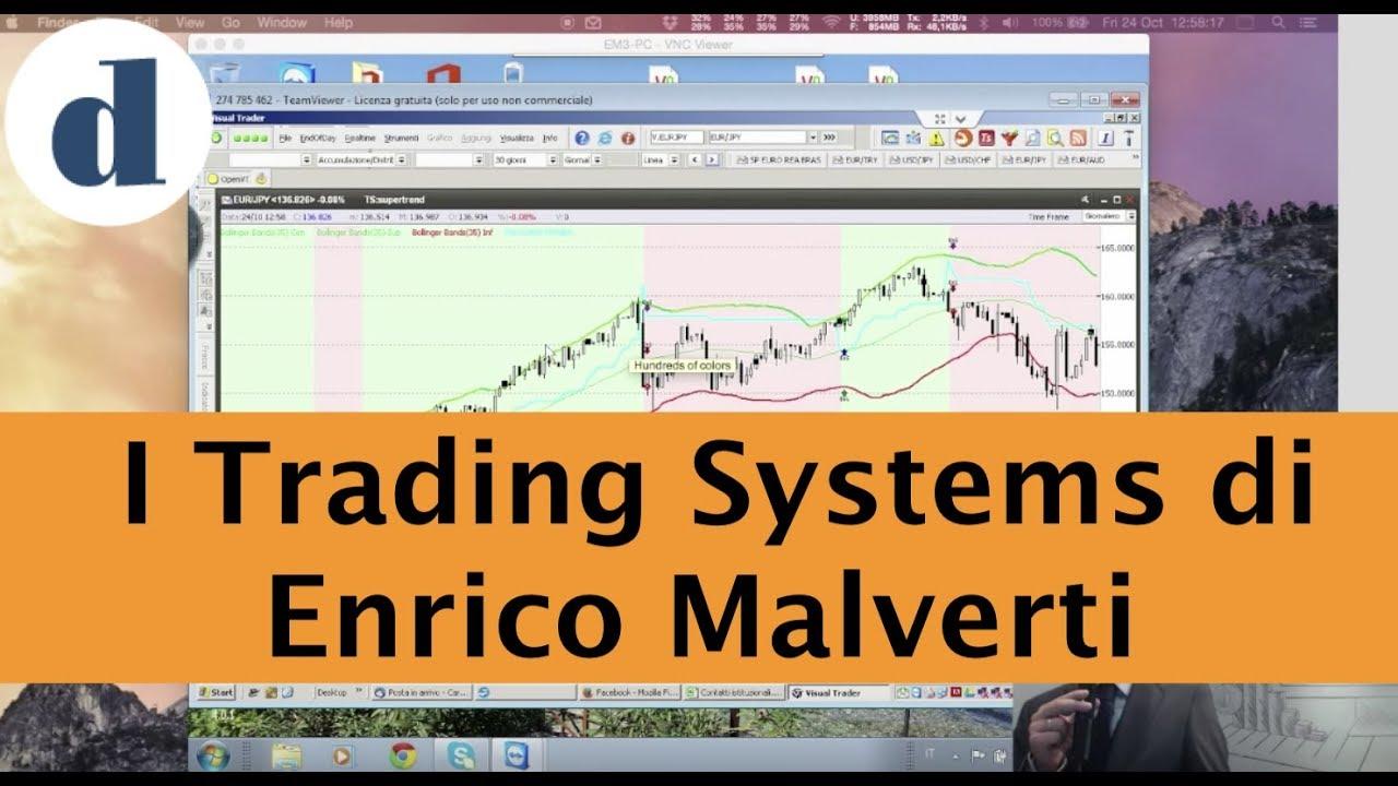 Trading System: cosa vuol dire? Come funziona? - blogger.com