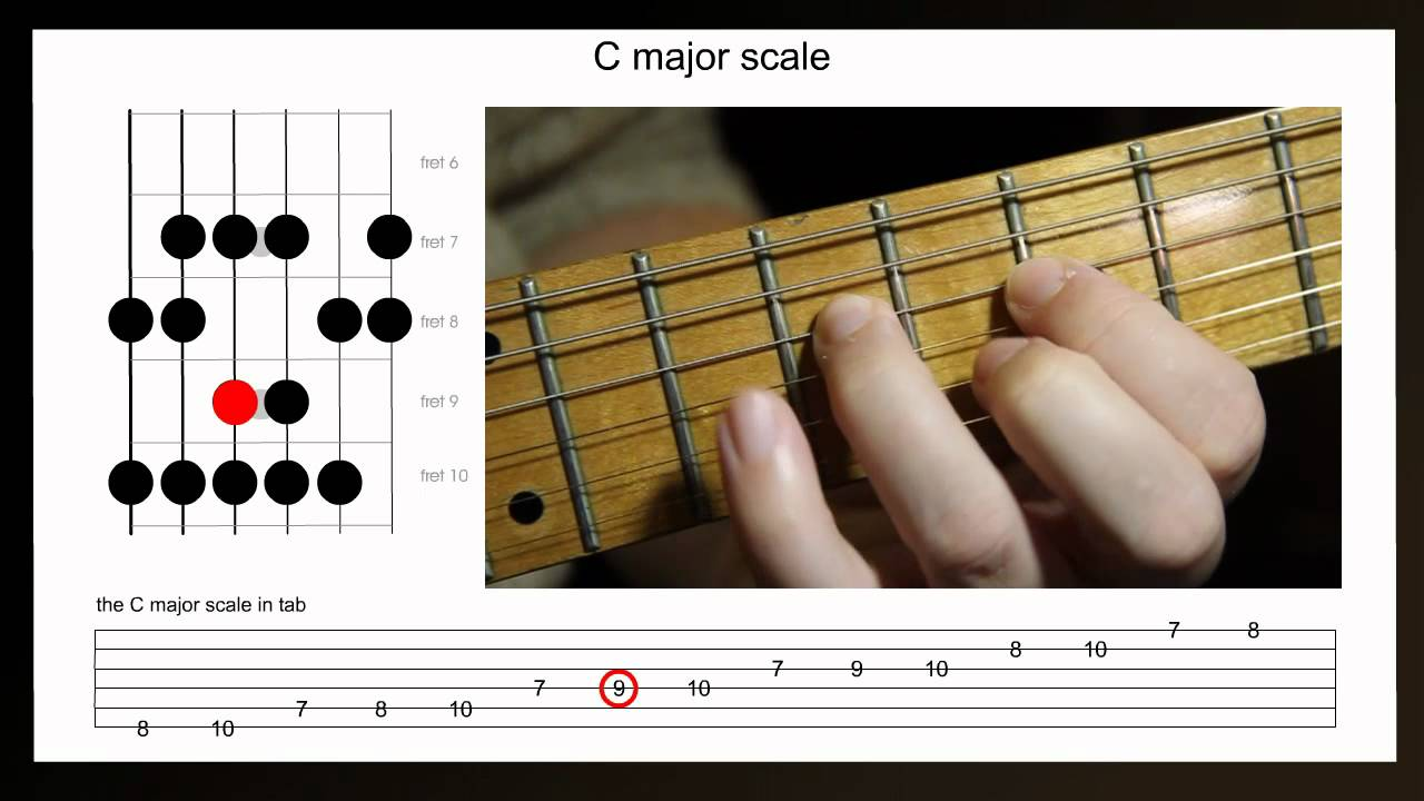 how to improvise on the major scale guitar lesson using the c major scale youtube. Black Bedroom Furniture Sets. Home Design Ideas