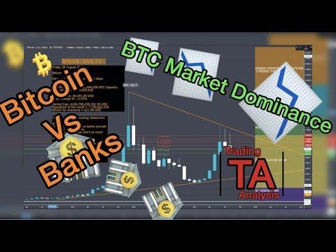 bitcoin-vs-banks---current-market-dominance---btc-technical-analysis