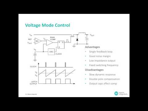 Introduction to Control Algorithms in Switching Regulators