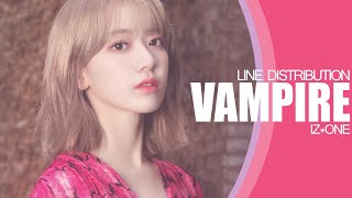 Vampire - IZ*ONE (Line Distribution)