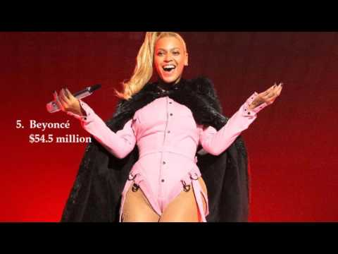 FORBES Top 10 Highest Paid Female Musicians in 2015 -- Katy Perry/Taylor Swift/Beyonce