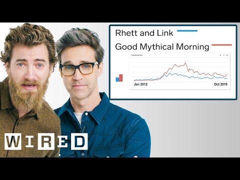 Rhett & Link Explore Their Impact on the Internet | Data of Me | WIRED