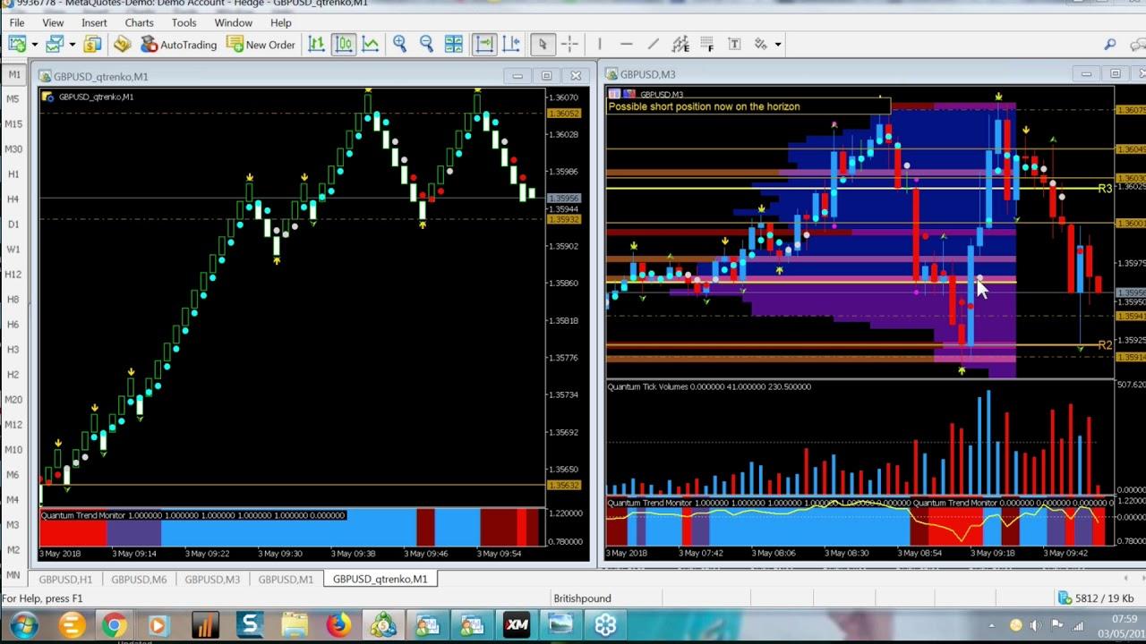 Forex Webinar With Quantum Trading Youtube