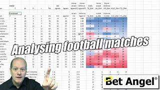 Betfair trading - How to analyse football matches