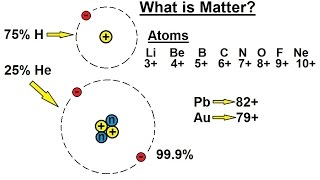 Astronomy - Chapter 1: Introduction (2 of 10) What Is Matter?