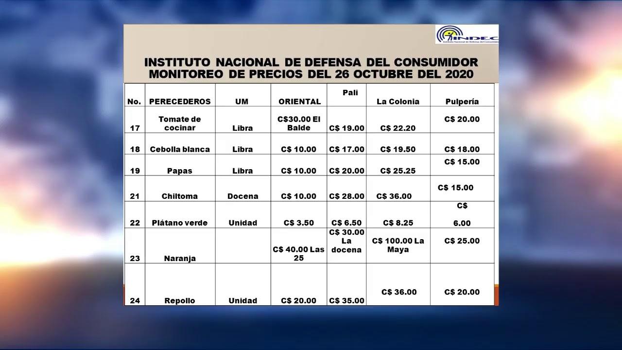 INDEC: PRECIOS DE PRODUCTOS DE HIGIENE Y CUIDADOS RESPIRATORIOS