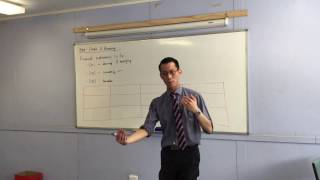 Credit & Borrowing (1 of 2: Outline of Financial Maths & Introduction to Credit & Borrowing)