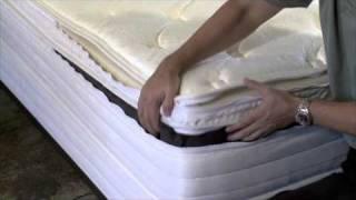 Select Comfort Factory Outlet Buyerpricer Com