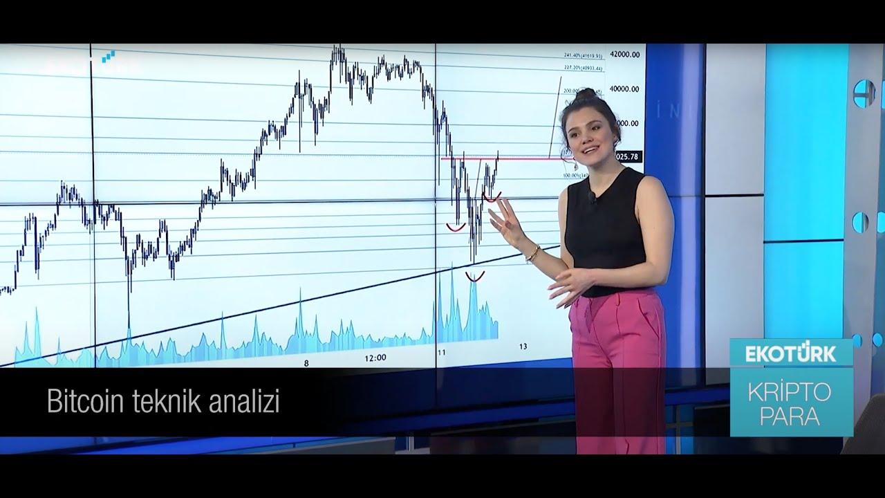 Kripto Para Yatırımcısı ne Beklemeli? Bitcoin'i Olanlar için Önemli Seviyeler! | Beste Naz Süll