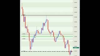 Forex Trading - The Recovery Scalp
