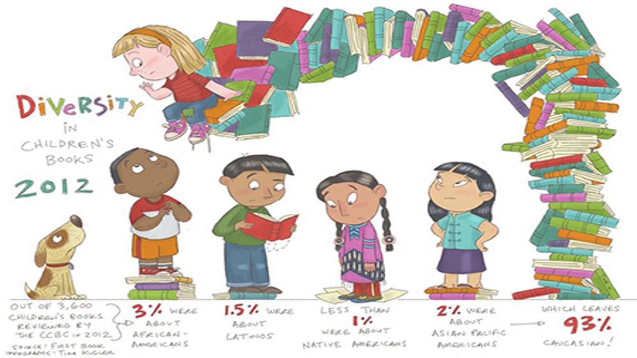 Multiculturalism in childrens literature