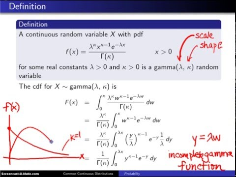 Gamma distribution definition