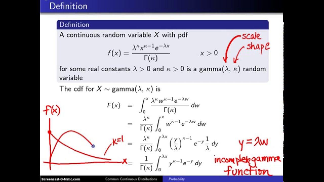 Gamma Function Pdf
