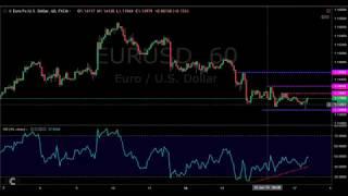 Soner Kaya   GBPUSD / EURUSD analizi 17/01/2019