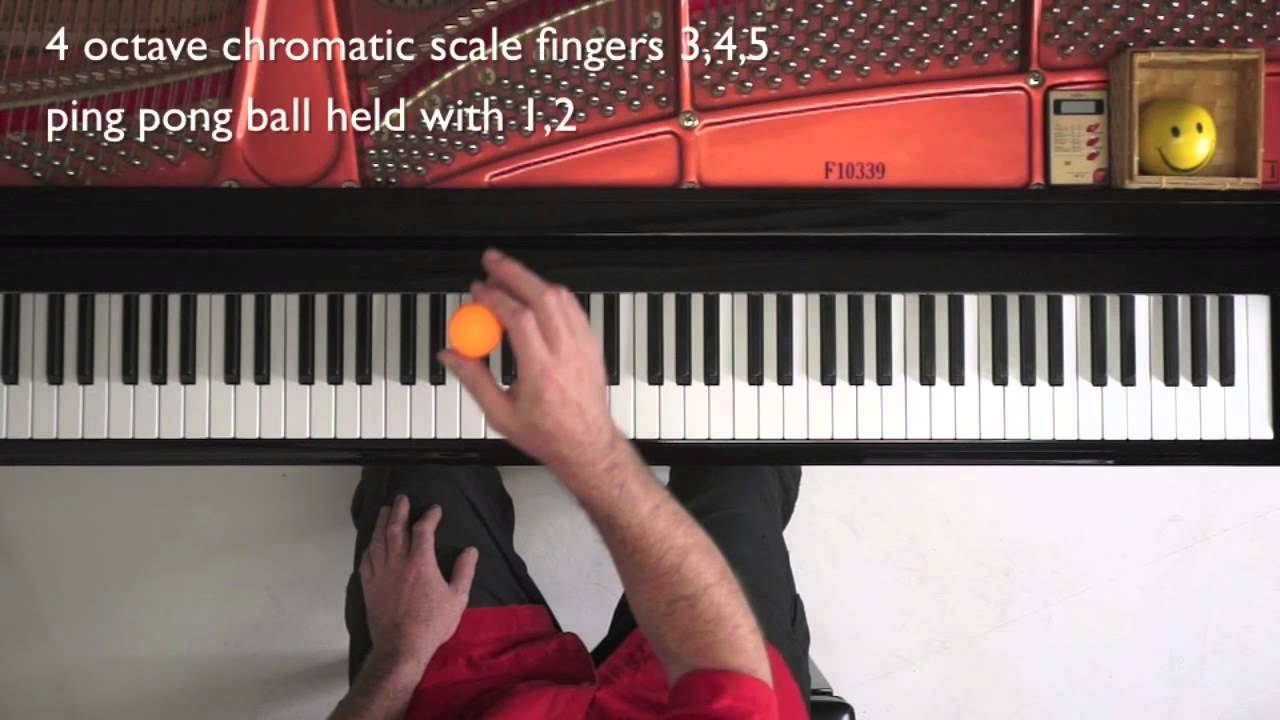 Chopin Etude Op.25 No.6 - Tutorial - Rapid Double Third Scales