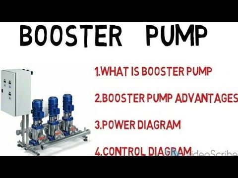 Booster pump /control diagram - YouTubeYouTube