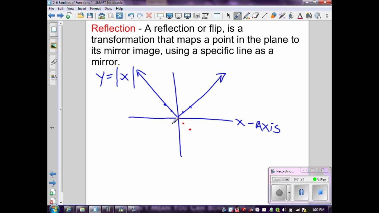 Section 2.6 Algebra II Part 2 Stretch and Shrink Transformation.wmv ...