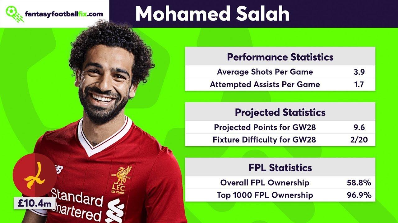 Gameweek 28 Top 5 Fix Player Picks Fantasy Premier League 2017