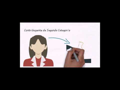 Formalización de un negocio e Inicio de Actividades ante el SII