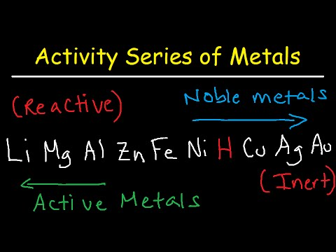 activity series of metals