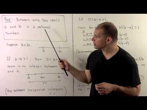 RA1.1. Real Analysis: Introduction