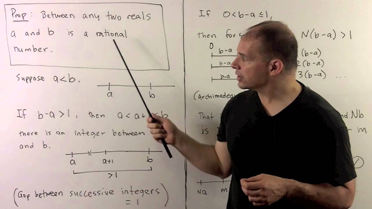 RA1.1. Real Analysis: Introduction - YouTube