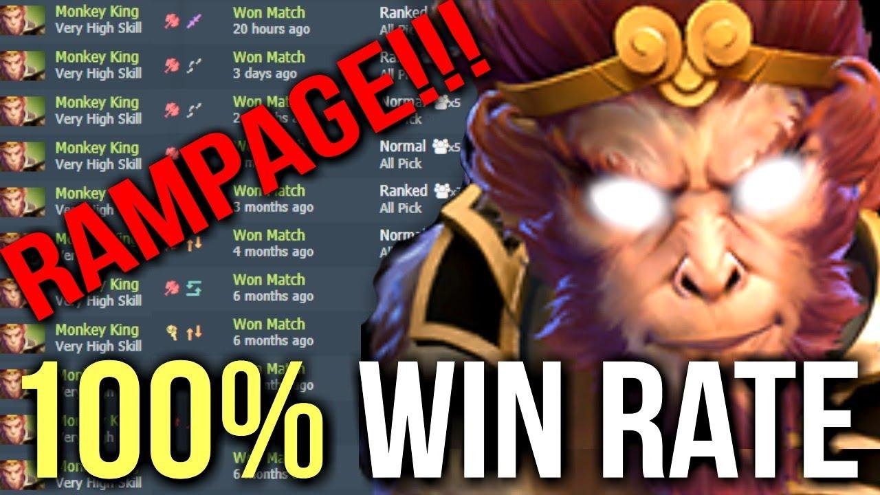 Dota2 Win Rate