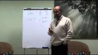 Обучение гипнозу.  Врач психотерапевт Эльман Османов. Часть 1