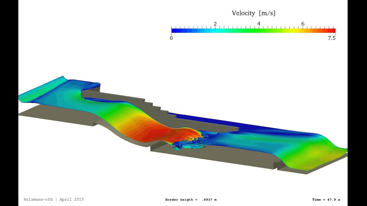 Holzmann CFD & OpenFOAM® - Multiphase Flow and Dynamic Mesh (River)